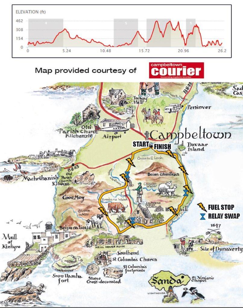 The marathon's route.