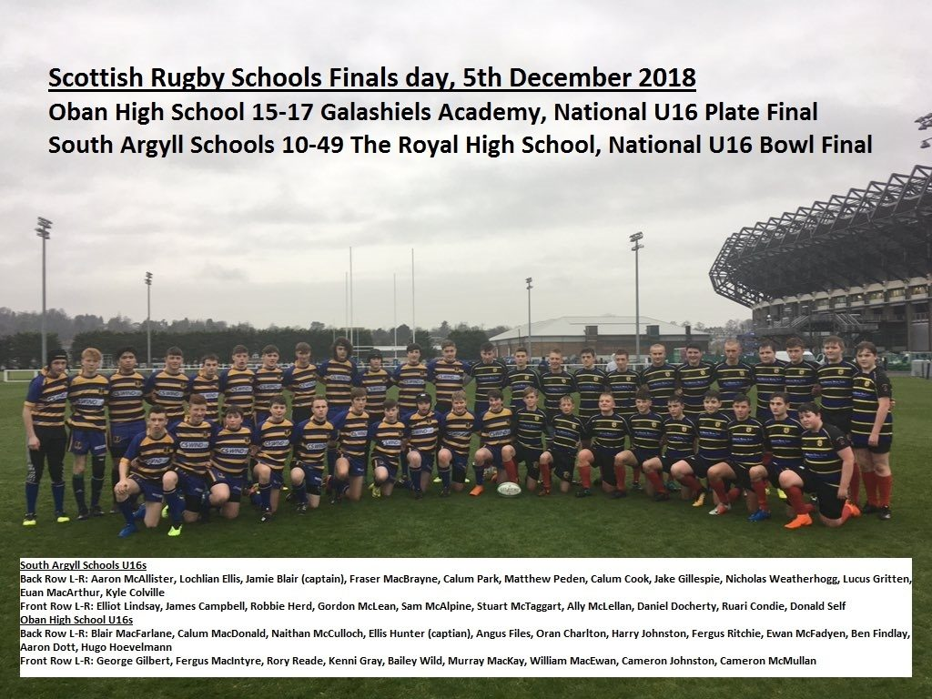 South Argyll rugby boys beaten but not bowed